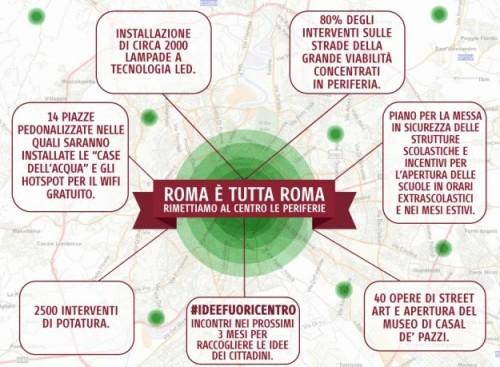 romaètuttaroma-e1426082163232